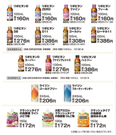 呪術廻戦ファミマ缶バッチ